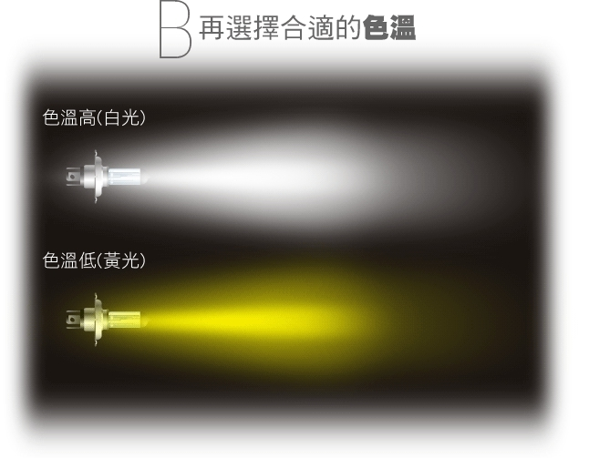 燈光更換須知_8058