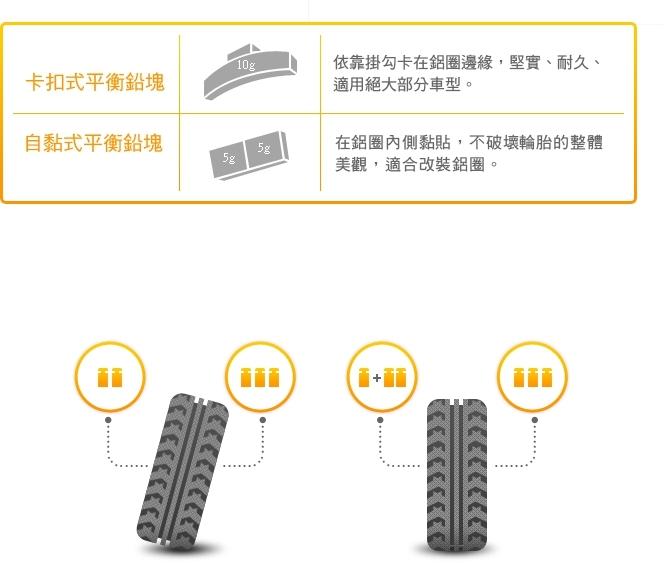 輪胎平衡_8248